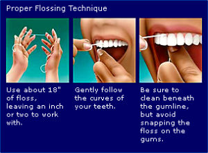 proper-flossing-technique